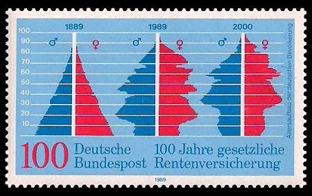 100 Pf Briefmarke: 100 Jahre gesetzliche Rentenversicherung
